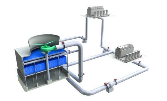 工业系统中冷却系统的应用与分析